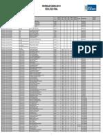 17 classificação oficial.pdf