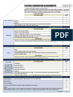 AHSG Requirements May 2018