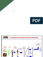 Flujograma de Incidente.docx