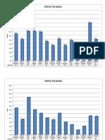 Grafik Imunisasi Td 2018
