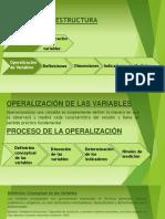 Operalización de Variables