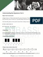 3.2.1.2+Understanding+Key+Signatures+Part+2