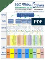 Mapa Estratégico Personal - Estudiante.pdf
