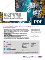 2017 Wtwds Compensation Surveys Indonesia Flyer