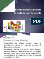 Metodo SLP
