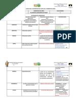 8 Formato de Matriz de Análisis de La Descripción Del Nivel Dela Competencia