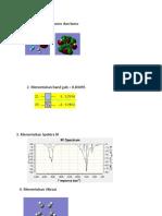 komputasi metode hfsto3g.pptx