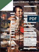 Napoleon Bonaparte.pdf