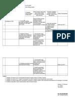 Formulir Program Kapus P3P 2017