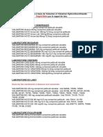 Liste des spécialités à base de Valsartan impactées par le rappel de lots