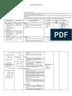 SILABUS_BHS.ARAB_Kls 7_MTs.pdf