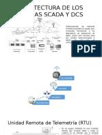 Arquitectura de Los Sistemas Scada y Dcs