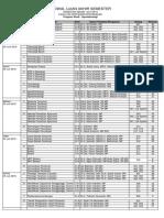 Jadwal UAS Genap 17-18-1