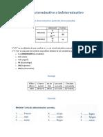 4) Articolo determinativo e indeterminativo.pdf