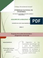 Realidad Nacional Desarrollo Final1