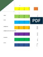 Ejemplo Matris Inversa Excel
