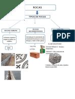 Infografría Rocas