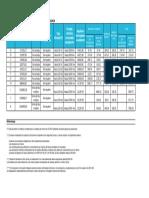 categorias20180101.pdf