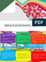 Modelos de Gestión Educativa (Linea de tiempo)