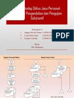 Audit Terhadap Siklus Jasa Personal Fix