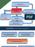Modelo de Aprendizaje en La Universidad