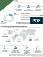 Impacto del plástico en el mundo