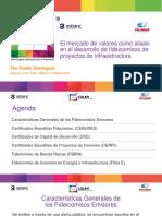 COLAFI Mercado Valores Aliado Proyectos Infraestructura