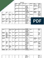 104677772-Trematodes-Table.pdf