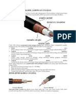 358946442-Karakteristik-Kabel-Jaringan-Coaxial.docx