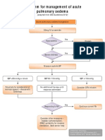 Algorithm-for-management-of-acute-pulmonary-oedema.pdf