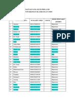 Daftar Nama Klub Prolanis