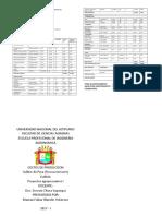 Costos de Producción de Pyrus Communis