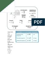 Formulario de Dinamica II Unidad