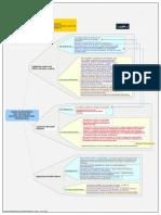 0. Legislacion basica FP.pdf