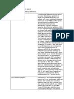 Factores en La Predisposicion Laboral CUADRO PLANTEAMIENTO DEL PROBLEMA