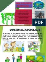 Presentacion Tema Proceso de Reciclaje[1]