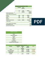 Costos de Producccion Apicultura