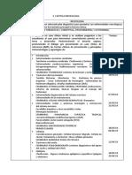 silabus neurología UPAC