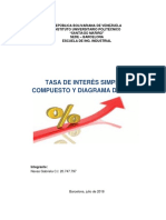 Tasa de Interes Simple y Compuesto