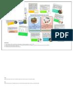 Parámetros Geotécnicos Del Suelo