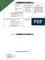 3 Plan Tutorial de Aula Cusco 1 (Autoguardado)