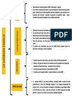 ESQUEMA SAGRADA FAMILIA.docx