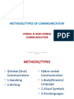 methods of communication.pdf
