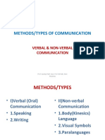 methods of communication.pdf