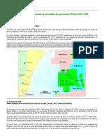 Cronologia Petrobras