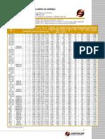 Caracteristicas_Conductores.pdf