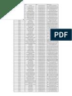 325885341-DCA-EES-List-of-Companies.pdf