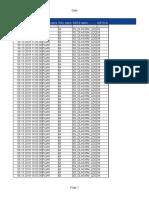 RSRAN073 - Service Session Accessibility Analysis-RSRAN-WCEL-hour-rsran WCDMA17 Reports RSRAN073 XML-2018 06-15-10!09!59 4