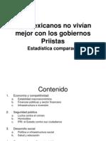 Los mexicanos no vivían mejor con el PRI
