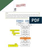 woc-stroke.pdf